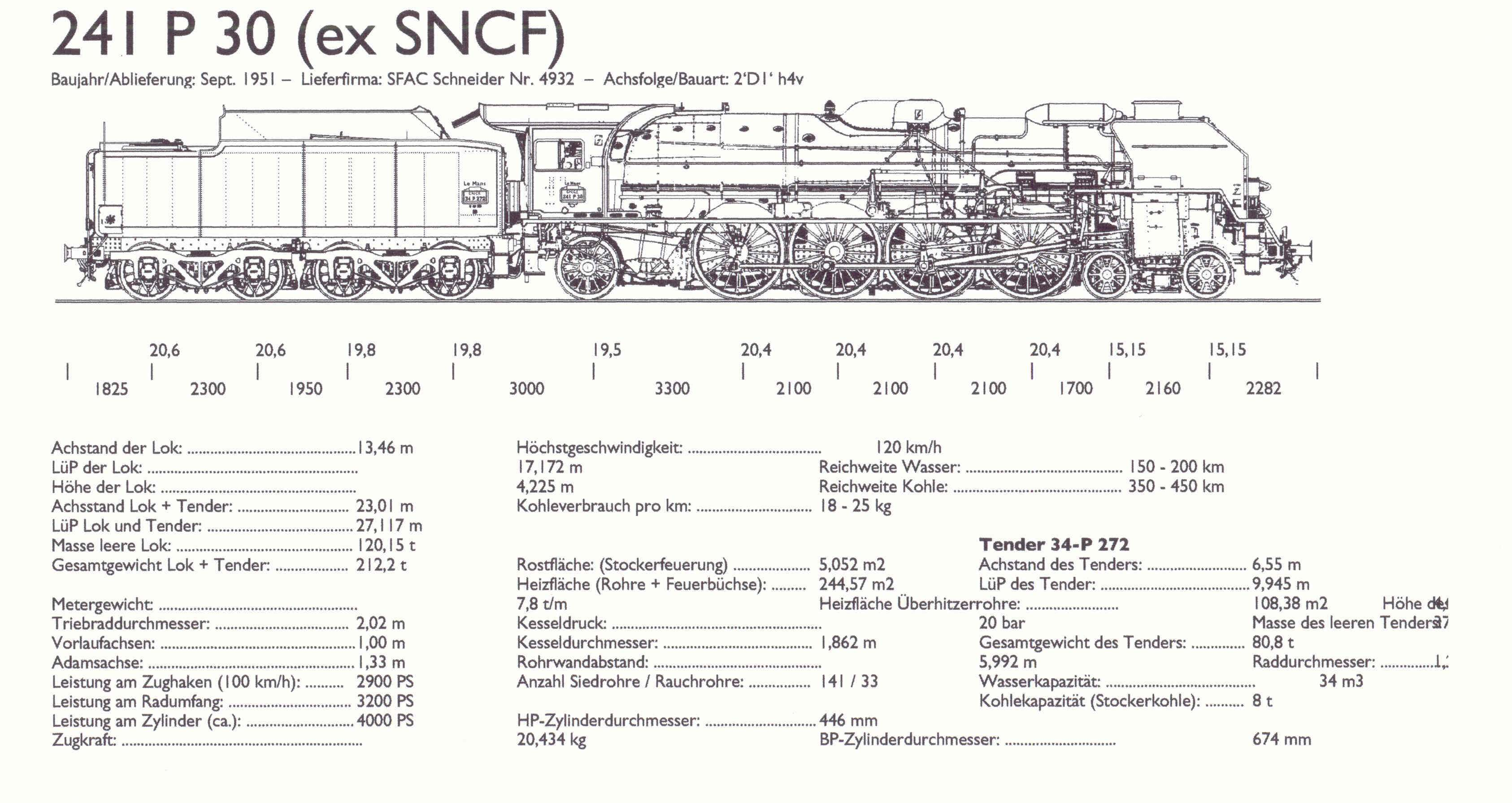 Steam Locomotive Drawing Descriptif des locomotives